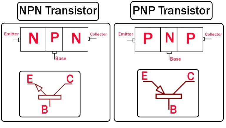 BJT transistor application